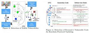 Detection of XARA Vulnerability