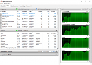 Ressourcenmonitor Server