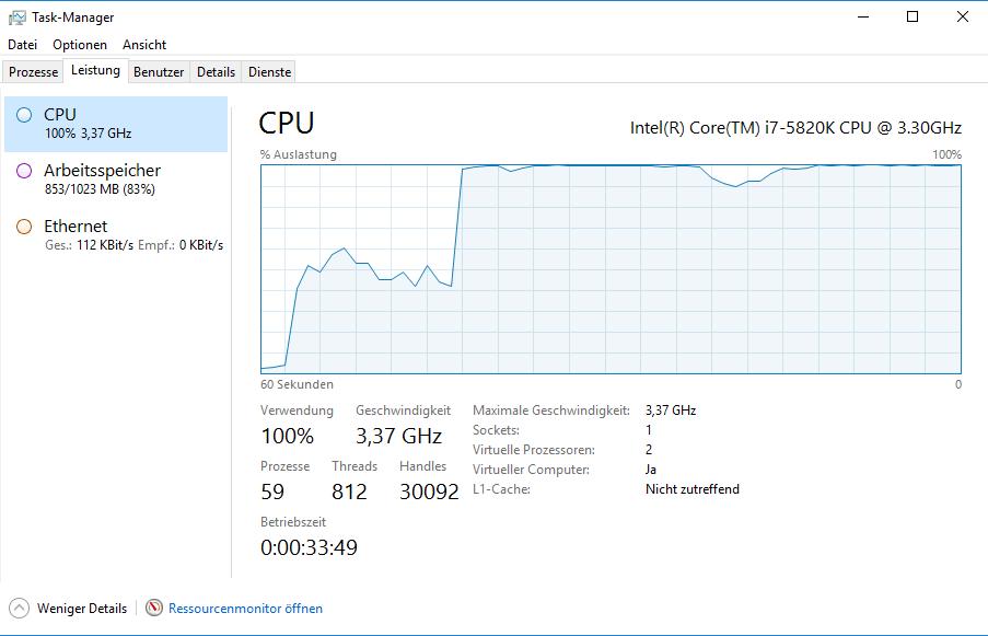 Server Auslastung und Optimierung