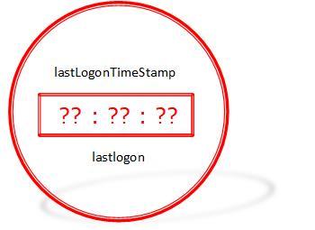 LogonTimeStamp