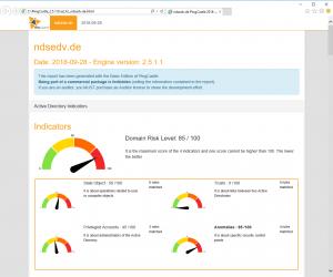 PingCastle 2.5.1.0 HTML Report