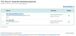 Der Windows Papst SSL Report Grade A