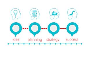 Planung von Office 365