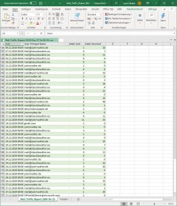 Export O365 Mail Traffic