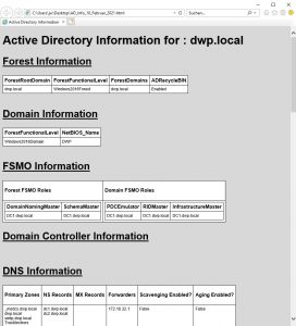 Active Directory Information