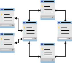 Event Log Schema. Aufbau eines Ereignisses.
