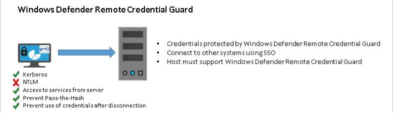 Windows Defender Remote Credential Guard